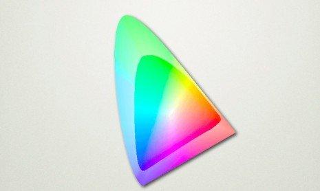 Perfiles de color recomendados. Espacios de color RGB y CMYK