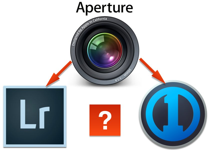 Aperture Lightroom Capture One