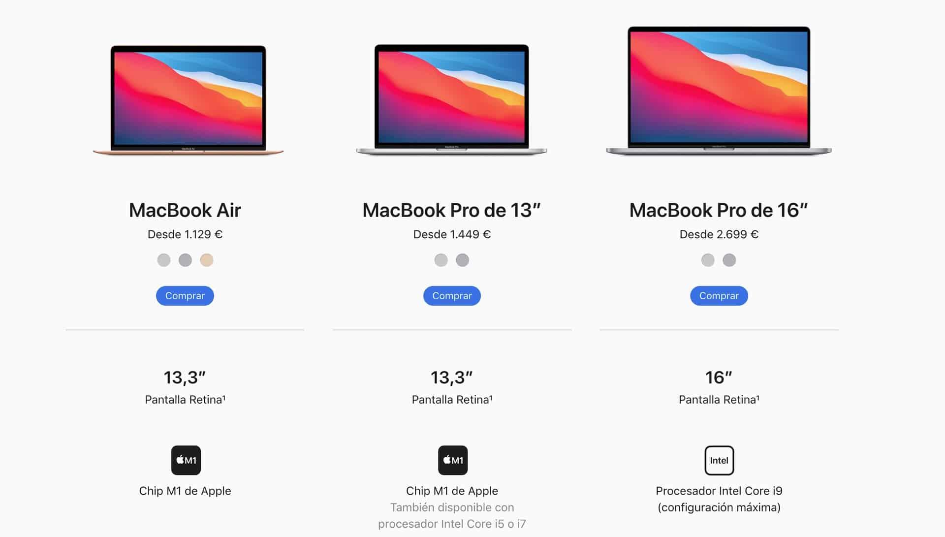 Portátiles Apple para fotógrafos y videógrafos